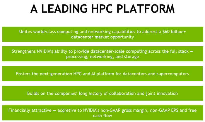 Nvidia, Intel, and Xilinx in rumored bidding contest for Mellanox