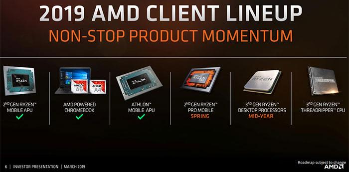 AMD adds 3rd Gen Ryzen Threadripper to 2019 roadmap - CPU