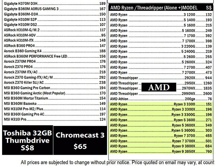 Amd Ryzen 3000 Desktop Cpu Series Listed By Singapore Retailer Cpu News Hexus Net