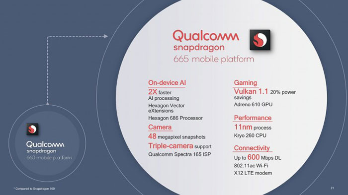 Qualcomm aims 8nm Snapdragon 730G at mobile gamers - HEXUS 3