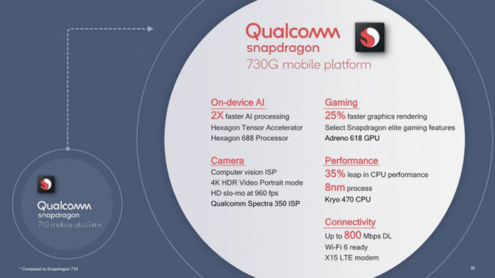 Qualcomm aims 8nm Snapdragon 730G at mobile gamers - HEXUS 2
