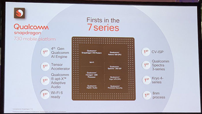 Qualcomm aims 8nm Snapdragon 730G at mobile gamers - HEXUS 1
