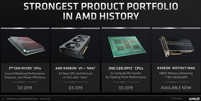 AMD confirms 3rd gen Ryzen, 2nd gen Epyc, and Navi for Q3