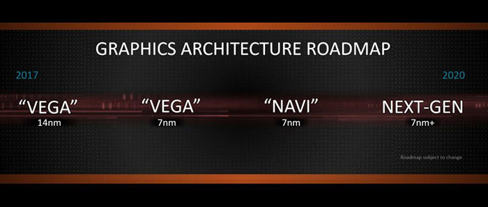 AMD confirms that Navi GPUs, Rome CPUs will launch in Q3