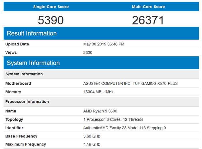AMD Ryzen 5 3600 spotted in UserBenchMark, GeekBench - CPU
