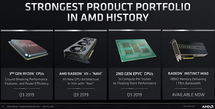 Sapphire: AMD will unveil two Navi SKUs on Monday (Computex