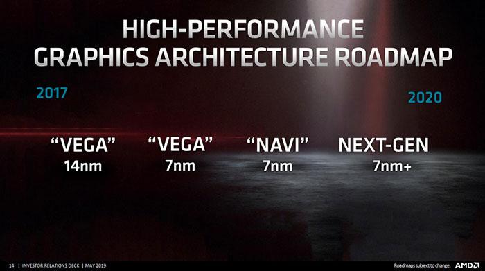 Report says that AMD Radeon RX 3080 XT will rival Nvidia RTX
