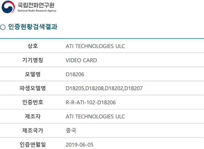 Five AMD Navi variants spotted passing S Korean