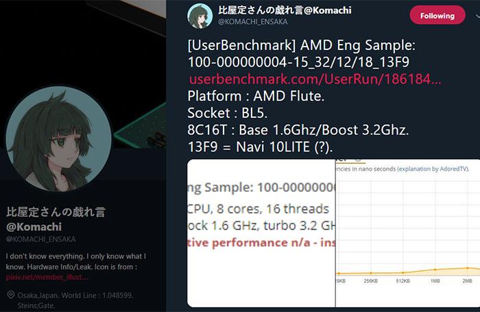AMD Flute SoC with Zen 2 CPU and Navi 10 Lite GPU spotted