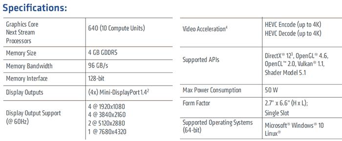 AMD introduces low-profile Radeon Pro WX 3200 - Graphics