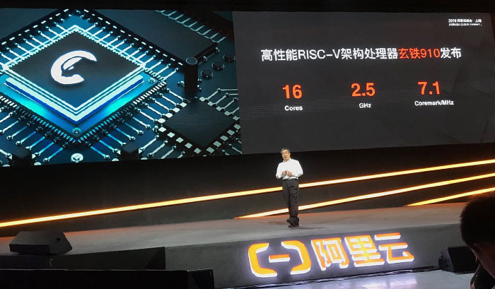 Alibaba's 16-core RISC-V is the fastest open source CPU yet - CPU