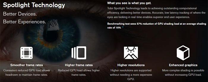 Tobii Spotlight tech uses eye tracking to reduce GPU stress