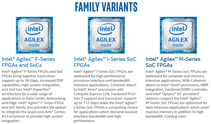 Intel ships 10nm Agilex FPGAs to customers including