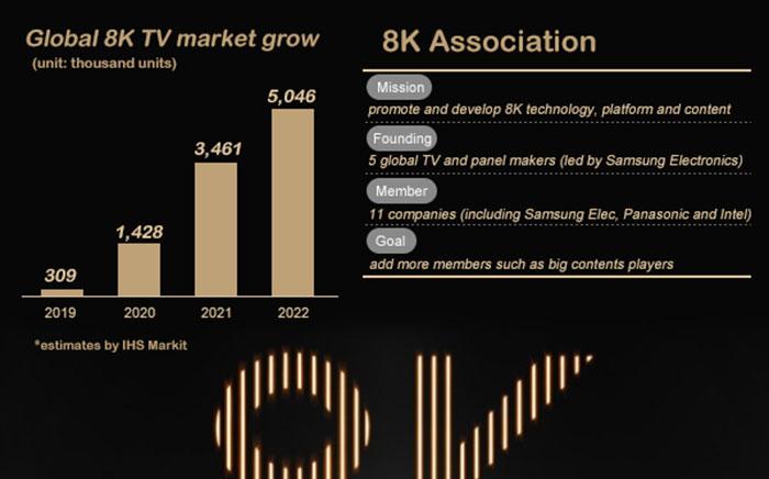 8K Association announces consumer TV specs - Audio Visual