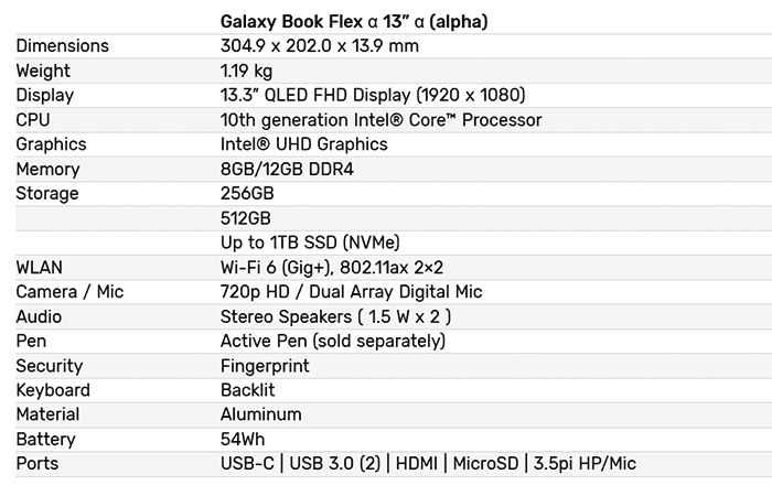 Samsung Galaxy Book Flex Alpha 2-in-1 laptop launched: Price, specs