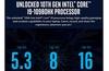 Leaked Intel Core i9-10980KH slide boasts of 5.3GHz TVB