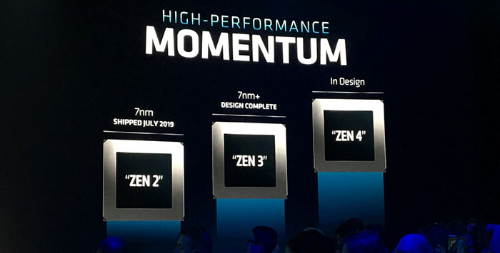 Xmg Amd Ryzen 4000 Vermeer Cpus Will Be Compatible With B450 Mainboard News Hexus Net
