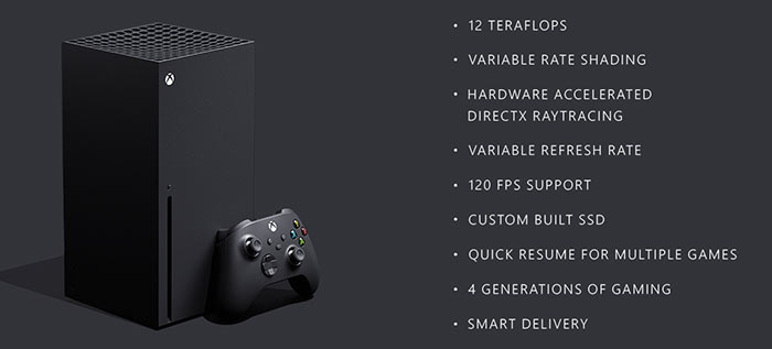 Xbox Series X Will Support Thousands Of Older Xbox Games Xbox News Hexus Net