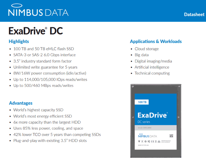 Nimbus Data Shares Pricing For Its 50tb And 100tb Exadrive Ssds Storage News Hexus Net