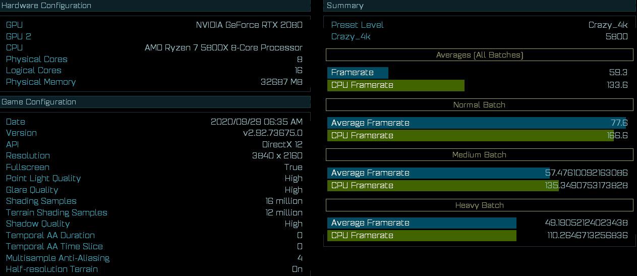 Amd Ryzen 7 5800x Cpu Zen 3 Vermeer Test In Aots Leaked Cpu News Hexus Net