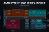 A deeper look at AMD 5000 Series Mobile processors