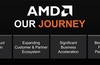AMD revenue grows 99 per cent YoY driven by strong demand